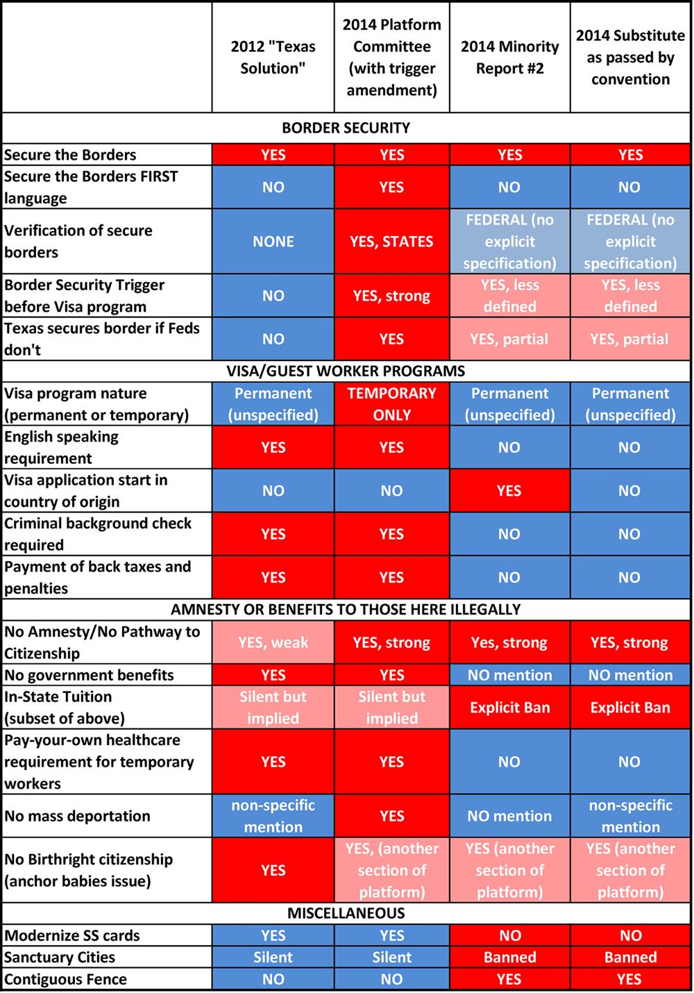 2014 State Republican Convention Recap Texasgopvote