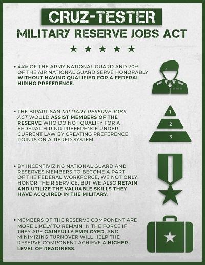Bipartisan Workforce Bill Would Help >> Sens Cruz Tester Introduce Bipartisan Military Reserve Jobs Act