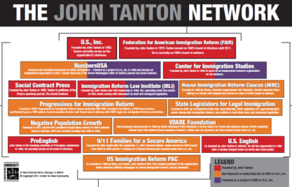 The Tanton Network