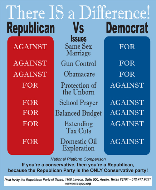 a comparison of conservative and liberal form of government