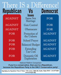 Republicans Vs Military >> Republicans vs Democrats: There is a Difference!   TexasGOPVote