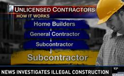 Unlicensed Workers - Misclassification