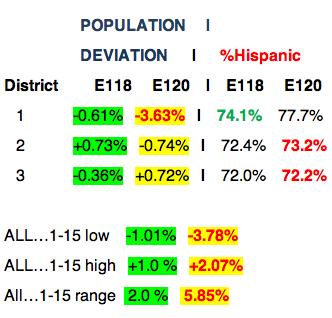 population-deviation-sboe.png