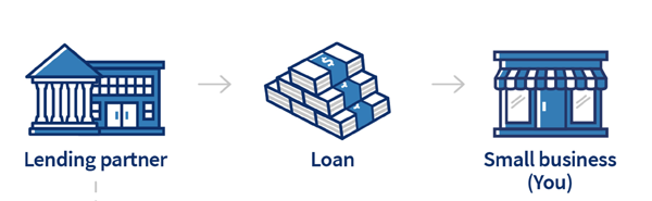 sba-loan