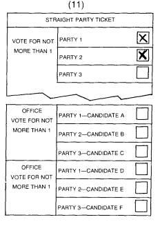 straight ticket voting