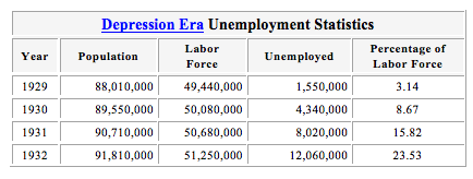 Home Search results for Unemployment Vote Results